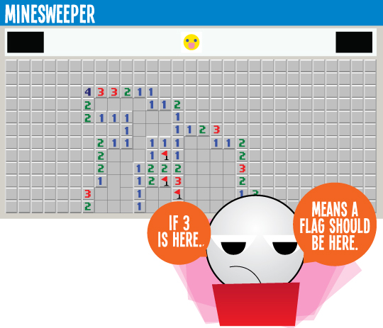 How I Play Minesweeper
